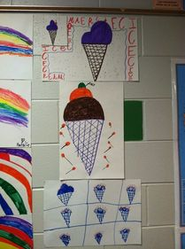 The Ice Cream Clan's symbols, which are different colored ice cream and cones